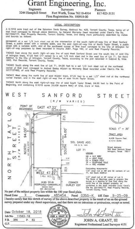 500 W Sanford Street, Arlington, TX 76011 (MLS #14583185) :: VIVO Realty