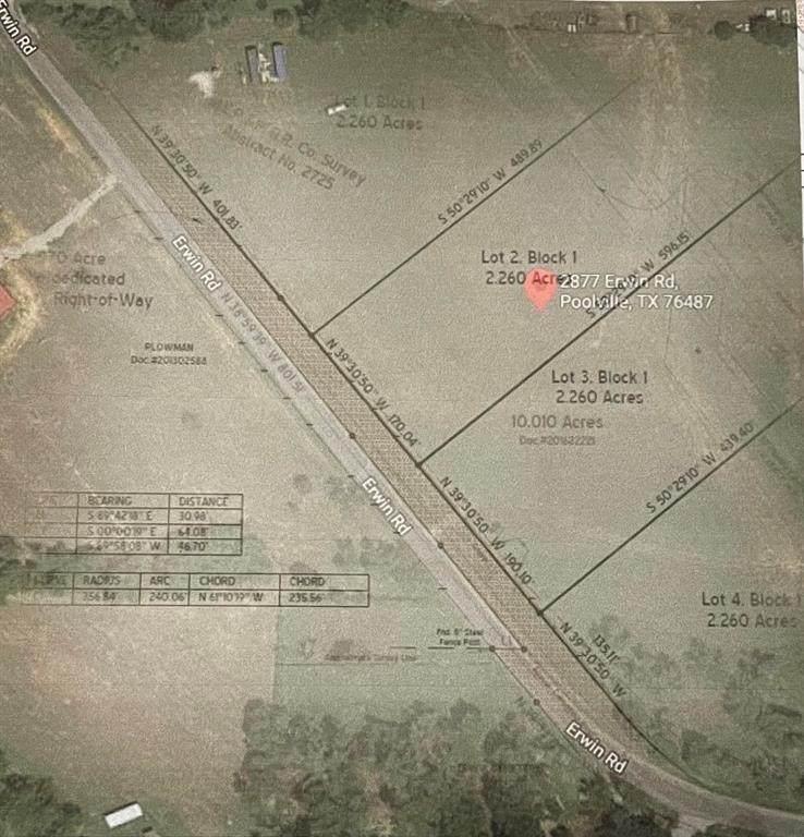 2877 Erwin Road Lot #4 - Photo 1