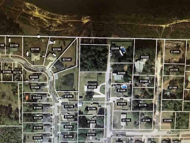 7300 BLK Glidden Ln, Pensacola, FL 32526 (MLS #562281) :: Berkshire Hathaway HomeServices PenFed Realty