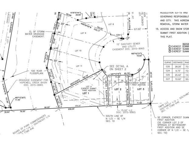 5088 Pandit Drive, Bettendorf, IA 52722 (#QC4222102) :: RE/MAX Preferred Choice