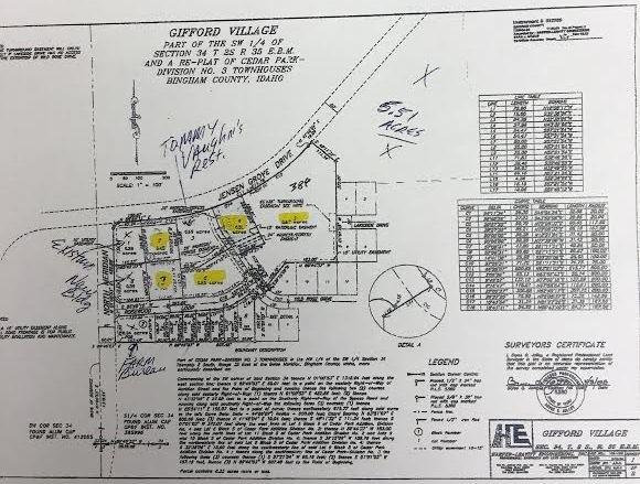 Jensen Grove Drive, Blackfoot, ID 83402 (MLS #556434) :: The Group Real Estate