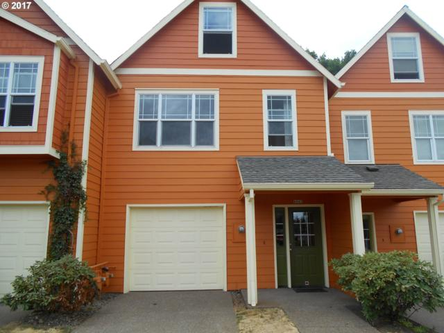 6843 N Borthwick Ave, Portland, OR 97217 (MLS #17432140) :: Change Realty