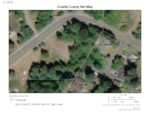 240 Home Town Dr, Kelso, WA 98626 (MLS #19677702) :: Realty Edge