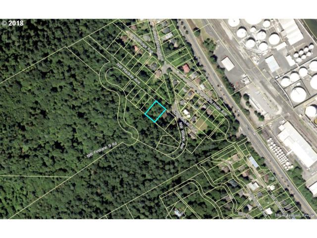 9943 NW Mackay Ave, Portland, OR 97231 (MLS #18551865) :: Townsend Jarvis Group Real Estate