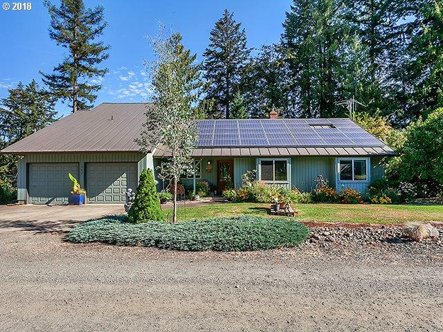 10257 S Kraxberger Rd, Canby, OR 97013 (MLS #18624591) :: Fox Real Estate Group