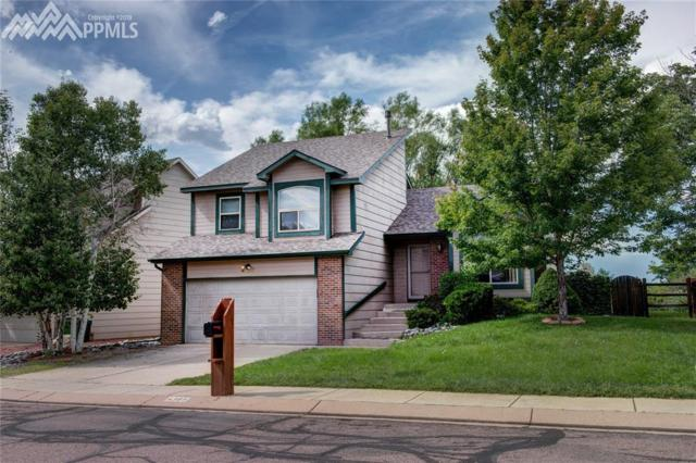 4385 Stonehaven Drive, Colorado Springs, CO 80906 (#2117103) :: The Hunstiger Team