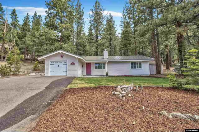 351 Andria Drive, Stateline, NV 89449 (MLS #180006183) :: RE/MAX Realty Affiliates
