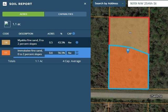 16119 NW 254th Street, Okeechobee, FL 34972 (MLS #RX-10632180) :: Berkshire Hathaway HomeServices EWM Realty