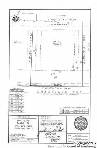 219 Granville Way, Shavano Park, TX 78231 (MLS #1227247) :: Exquisite Properties, LLC