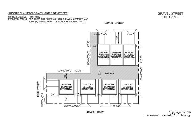 618 S Pine St, San Antonio, TX 78203 (MLS #1363739) :: BHGRE HomeCity