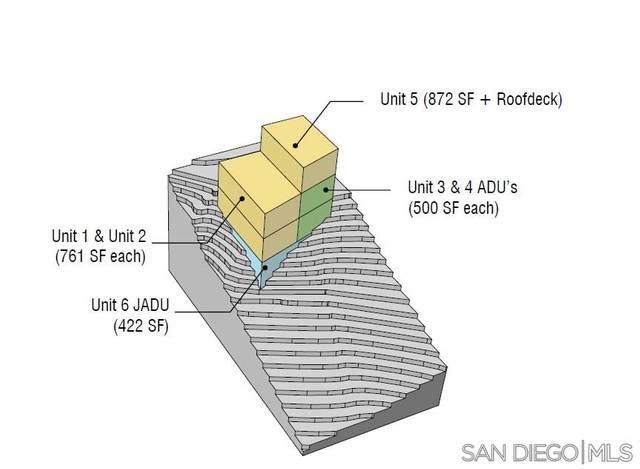2694 Reynard Way, San Diego, CA 92103 (#210001036) :: Neuman & Neuman Real Estate Inc.