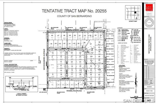 00000 Wren Street @ Mockingbird Avenue 0434-201-17-000, Apple Valley, CA 92308 (#210001073) :: Neuman & Neuman Real Estate Inc.