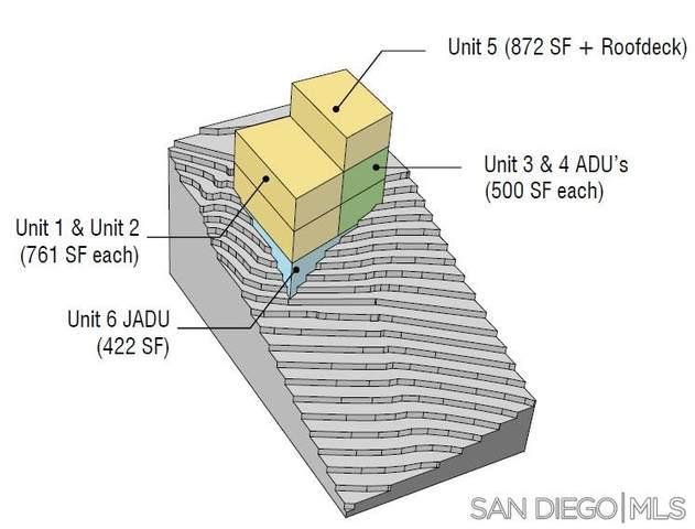 2694 Reynard Way #10, San Diego, CA 92103 (#210001613) :: SunLux Real Estate