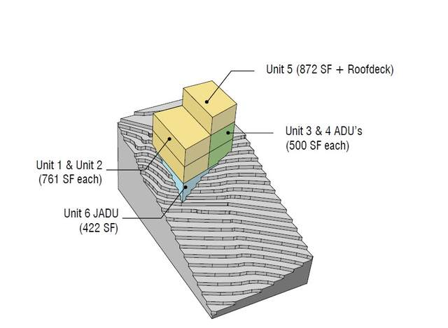 2694 Reynard Way, San Diego, CA 92103 (#210001036) :: SunLux Real Estate