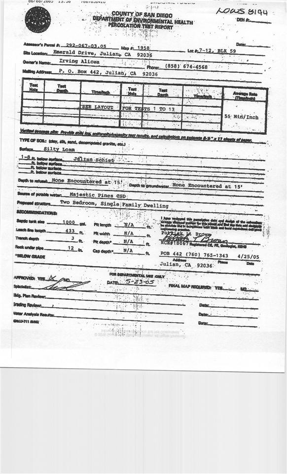Julian, CA 92036 :: The Houston Team | Coastal Premier Properties