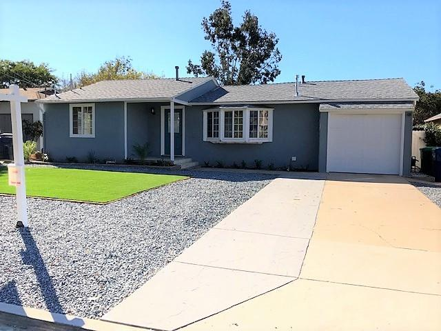 3362 Niblick Dr, La Mesa, CA 91941 (#190007681) :: Cane Real Estate