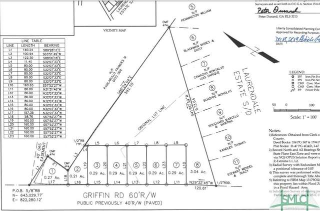 Lot 5 Griffin Road, Hinesville, GA 31313 (MLS #224533) :: Liza DiMarco