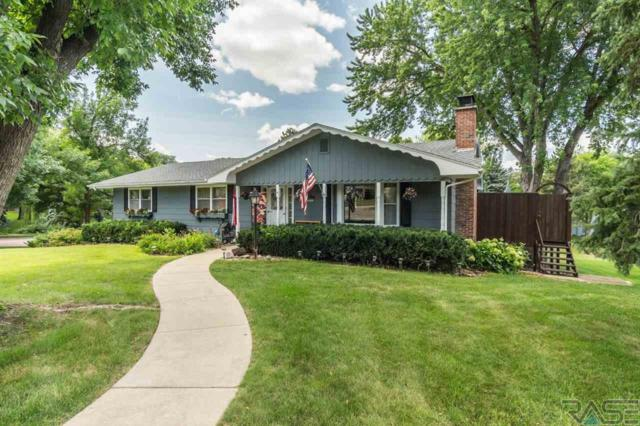 1209 E Cedar Pl, Sioux Falls, SD 57103 (MLS #21804620) :: Tyler Goff Group