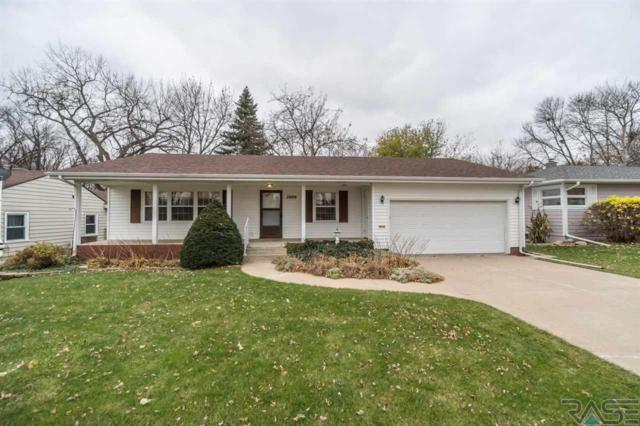 2809 S West Ave, Sioux Falls, SD 57105 (MLS #21806922) :: Tyler Goff Group