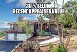 7087 Rancho Santa Fe View Court - Photo 40