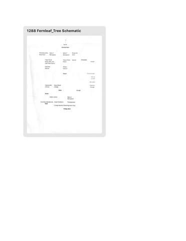 1288 W Fernleaf Avenue, Pomona, CA 91766 (#CV20061664) :: RE/MAX Innovations -The Wilson Group