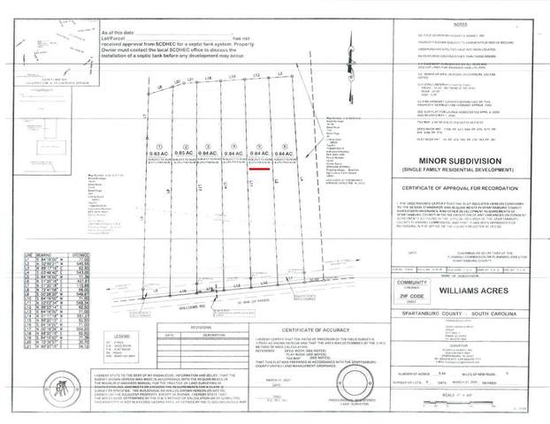 217 Williams Rd Lot 5, Chesnee, SC 29323 (#279739) :: Rupesh Patel Home Selling Team | eXp Realty