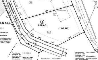 Lot 3 Greylogs Lane, Spartanburg, SC 29302 (#279703) :: Expert Real Estate Team