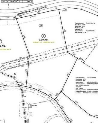 Lot 8 Somerset Lane, Spartanburg, SC 29302 (#279707) :: Expert Real Estate Team