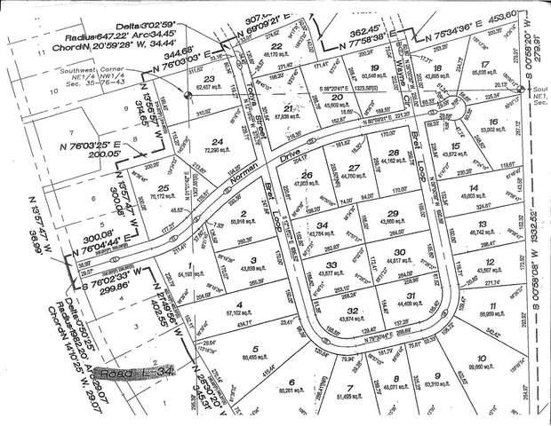 LOT 33 Brett Loop, UNDERWOOD, IA 51576 (MLS #20-1595) :: Berkshire Hathaway Ambassador Real Estate