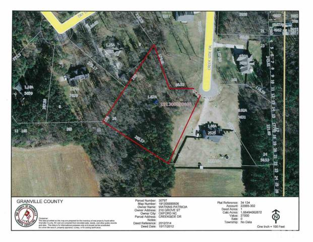 Lot G Creekside Drive, Oxford, NC 27565 (#1993432) :: The Jim Allen Group