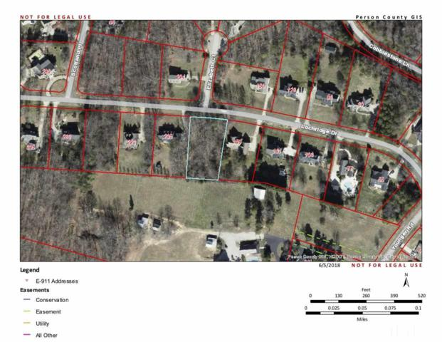 Lot 6 Lochridge Drive, Roxboro, NC 27573 (#2196281) :: Raleigh Cary Realty