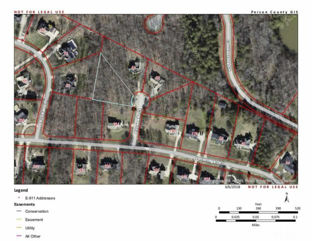 Lot 28 Elizabeth Court, Roxboro, NC 27573 (#2196296) :: Raleigh Cary Realty