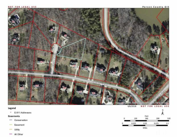 Lot 31 Elizabeth Court, Roxboro, NC 27573 (#2196297) :: Raleigh Cary Realty
