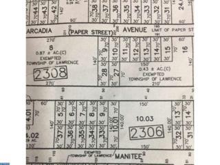 00 Alcazar Avenue, Lawrenceville, NJ 08648 (MLS #6932765) :: The Dekanski Home Selling Team