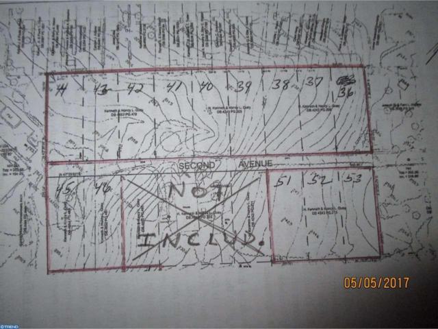 115 2ND Avenue, Spring Mount, PA 19478 (#6880040) :: McKee Kubasko Group