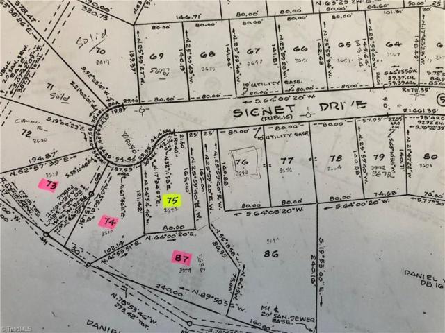 3616 Signet Drive, Winston Salem, NC 27101 (MLS #927849) :: Kristi Idol with RE/MAX Preferred Properties