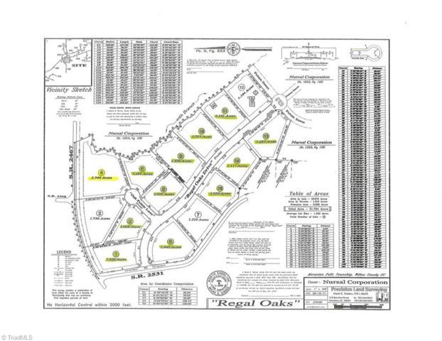 0 Regal Oaks Drive, Wilkesboro, NC 28697 (MLS #932162) :: RE/MAX Impact Realty