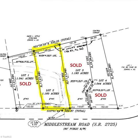 7465 Middlestream Road, Browns Summit, NC 27214 (MLS #005255) :: Lewis & Clark, Realtors®