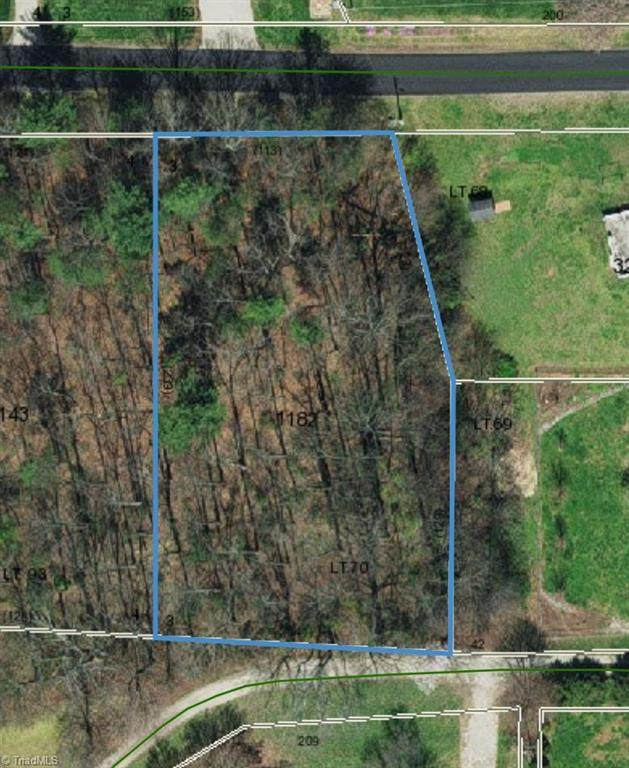 Lot 70 Turnwood Lane, Millers Creek, NC 28659 (MLS #1015034) :: Ward & Ward Properties, LLC