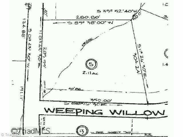 8741 Willow Springs Lane, Belews Creek, NC 27009 (MLS #871513) :: Kristi Idol with RE/MAX Preferred Properties