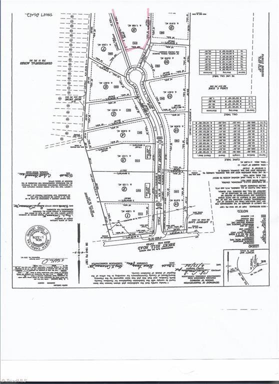 276 Country Villa Drive, Lexington, NC 27295 (MLS #943351) :: Ward & Ward Properties, LLC