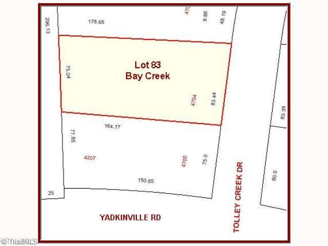 4704 Tolley Creek Drive, Winston Salem, NC 27106 (MLS #566992) :: Berkshire Hathaway HomeServices Carolinas Realty