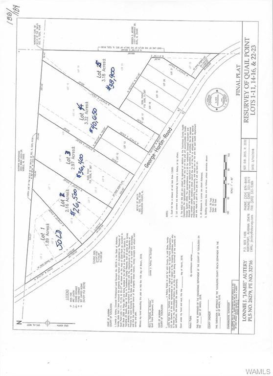 LOT 5 George Hartin Road, BUHL, AL 35446 (MLS #127439) :: Wes York Team