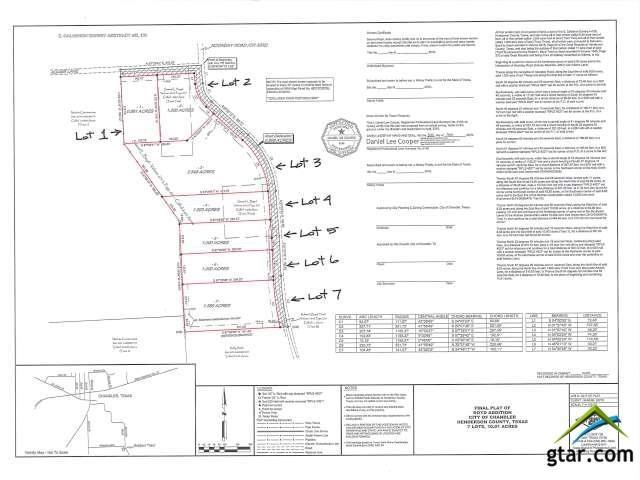 Lot 7 000 Noonday Rd (Cr 3202), Chandler, TX 75758 (MLS #10106850) :: RE/MAX Professionals - The Burks Team
