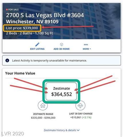 2700 Las Vegas Boulevard #3604, Las Vegas, NV 89109 (MLS #2238498) :: Kypreos Team