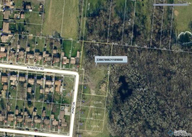 1760 Pond Drive, Springfield, OH 45505 (MLS #422953) :: Superior PLUS Realtors